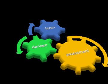 Formatieve Assessment (Assessment for Learning):  Van Toetscultuur naar Leercultuur.