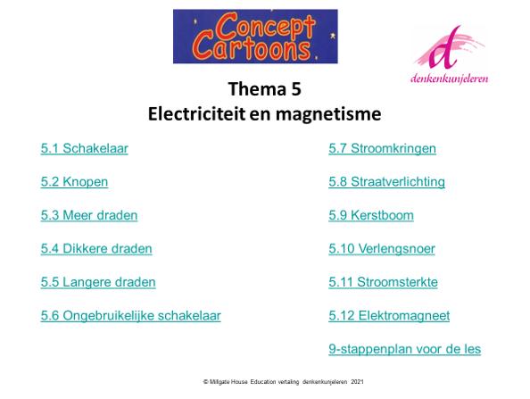 Concept Cartoons Thema 5: Elektriciteit en magnetisme
